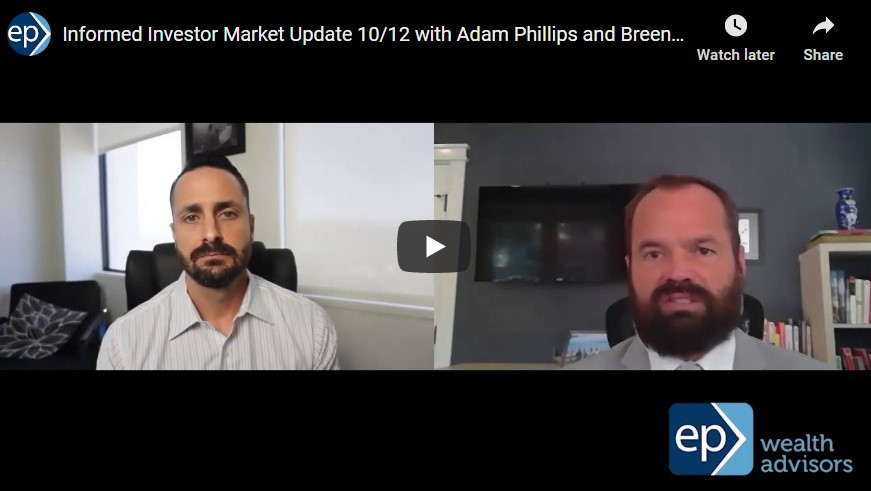 Informed Investor Market Update October 12, 2020