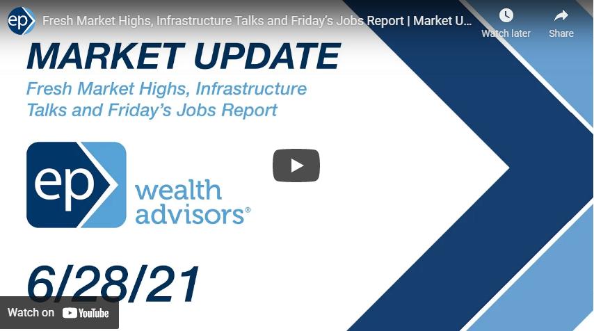 Fresh Market Highs, Infrastructure Talks and Friday's Jobs Report | Market Update 6/28/21