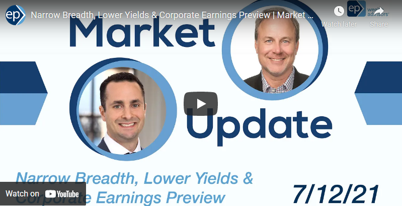 Narrow Breadth, Lower Yields and Corporate Earnings Preview | Market Update July 12th