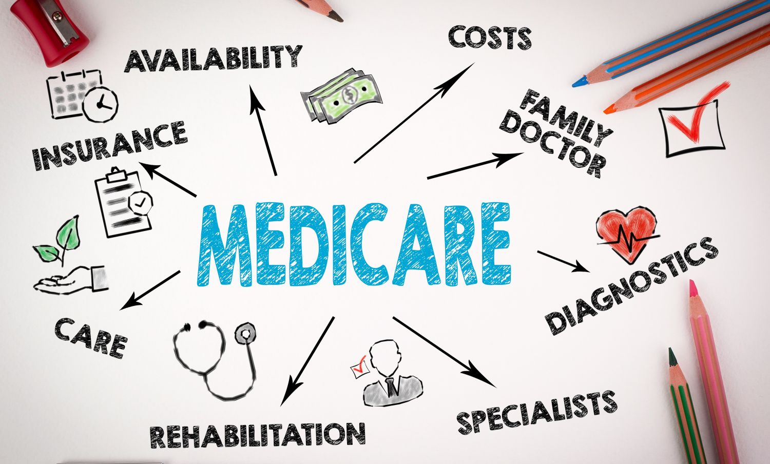 4 Tips to Choose a Medicare Plan for You