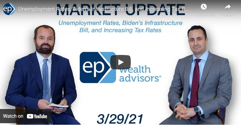 Unemployment Rates, Biden's Infrastructure Bill, and Increasing Tax Rates | Market Update March 29, 2021