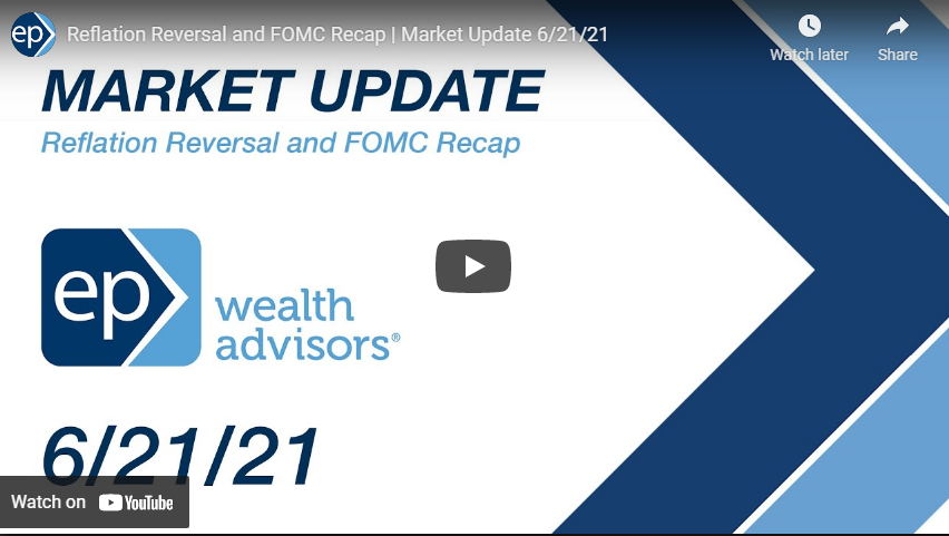 Reflation Reversal and FOMC Recap | Market Update 6/21/21