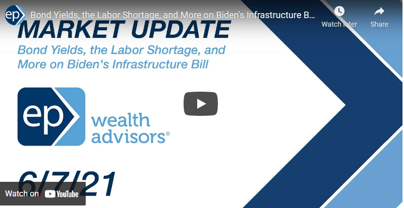 Bond Yields, the Labor Shortage, and More on Biden's Infrastructure Bill | Market Update 6/7/21